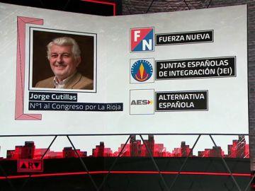 Jorge Cutillas