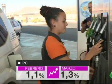 El IPC sube hasta el 1,3% en marzo por el tirón de los carburantes