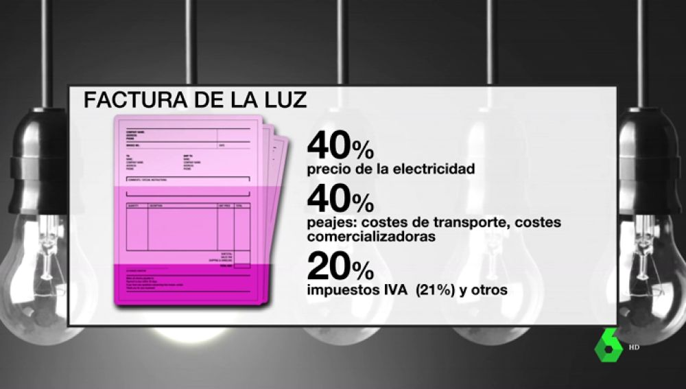 Sube la factura de la luz entre un 3% y un 4%