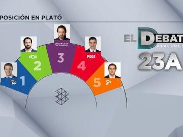 Posición de los candidatos en el debate a cinco de Atresmedia