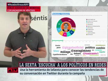 Borja González de Mendoza explica cómo funciona la campaña electoral en redes sociales