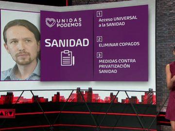 El vídeo que resume en dos minutos las medidas de los partidos en materia de sanidad