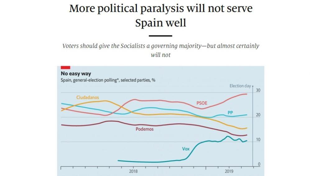 Editorial del semanario 'The Economist'