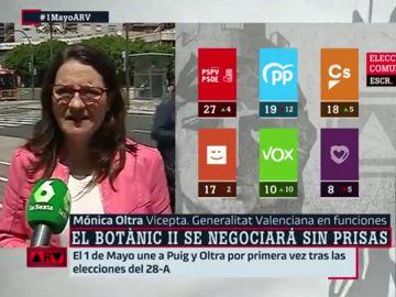 """Mónica Oltra sostiene que se reeditará el pacto del Botánico: """"Es la única opción"""""""