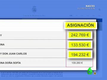 La brecha salarial también está presente en la monarquía: la reina Letizia cobra 60.000 euros menos que el rey emérito