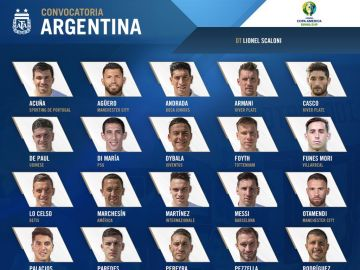 La lista de Argentina para la Copa América