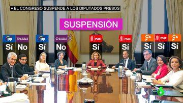 La Mesa del Congreso suspende a los diputados presos con el voto en contra de Podemos
