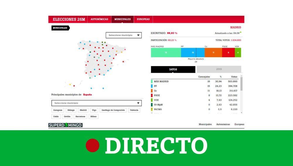 Resultados elecciones 2019