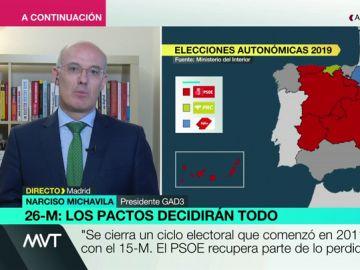 """Narciso Michavila ve en el 26M el cierre de un ciclo que empezó en 2011 con el 15M: """"El PSOE  recupera parte de lo perdido"""""""