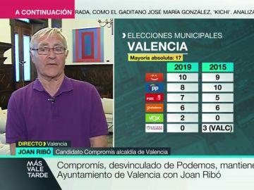 """Joan Ribó, que repite como alcalde del cambio en Valencia: """"Nos hemos convertido en la aldea gala de Asetrix y Obelix. Resistimos con mucha fortaleza"""""""