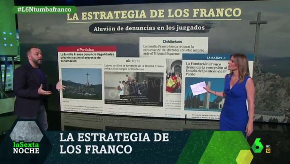 Antonio Maestre analiza las claves de la estrategia de los Franco ante la exhumación del dictador
