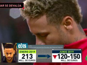 neymar jugones