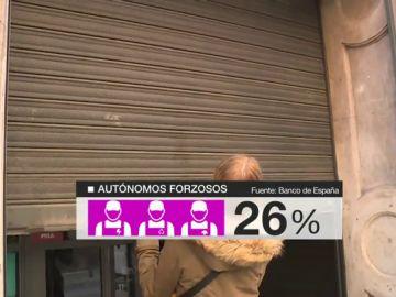 España está entre los cuatro países europeos con más autónomos por necesidad