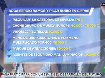 La boda de Sergio Ramos y Pilar Rubio, en cifras