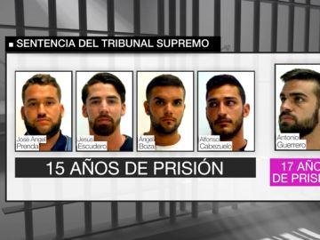 No fue abuso, fue violación: las claves de la sentencia que condena a 15 años de prisión a 'La Manada'