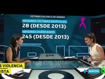 Datos sobre la violencia machista en España