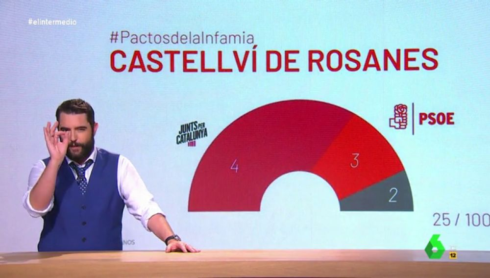 """'El Quesitos', el 'picasso' que está detrás de los gráficos de Ciudadanos sobre """"los pactos de la infamia"""" del PSOE"""