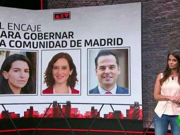 El encaje para gobernar la Comunidad de Madrid: las condiciones para pactar