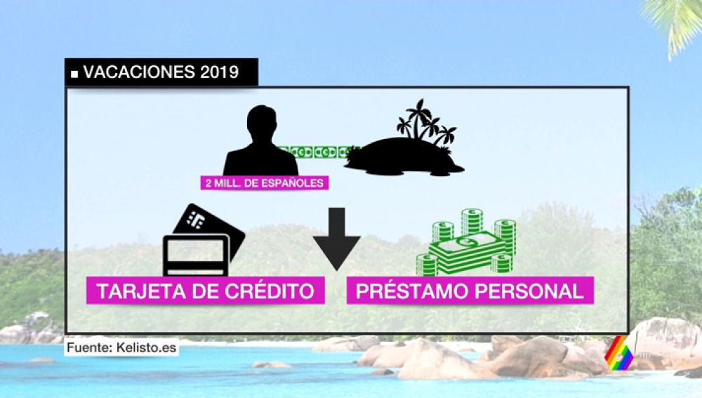 Casi dos millones de españoles se endeudarán para afrontar los gastos de las vacaciones de verano