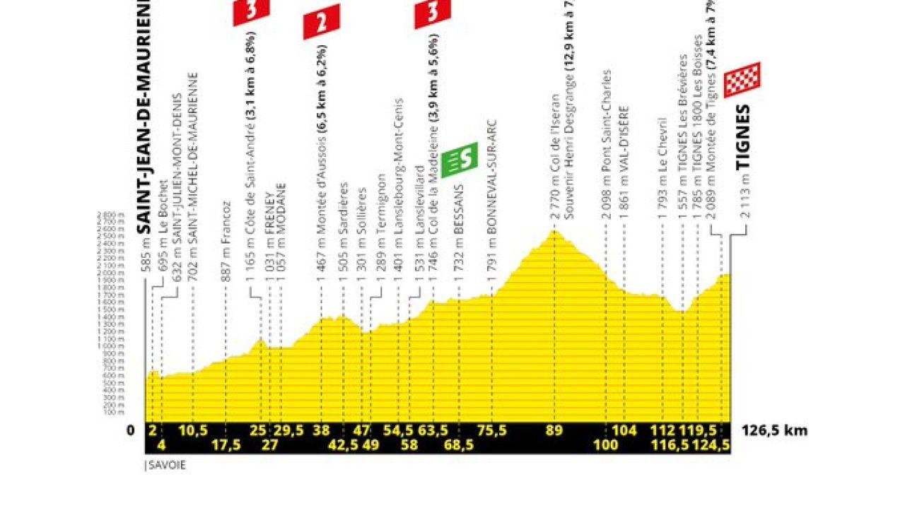 Etapa 19 del Tour de Francia