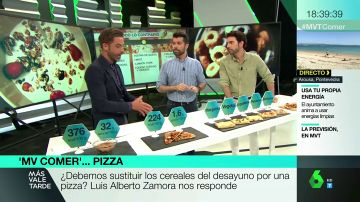 pizza versus cereales