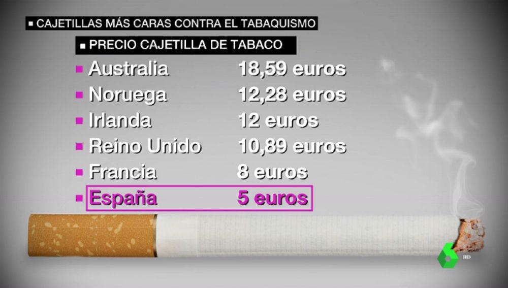 La OMS pide cajetillas más caras contra el tabaquismo