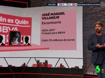 Caso BBVA: quién es quién en la trama de espionaje de Villarejo