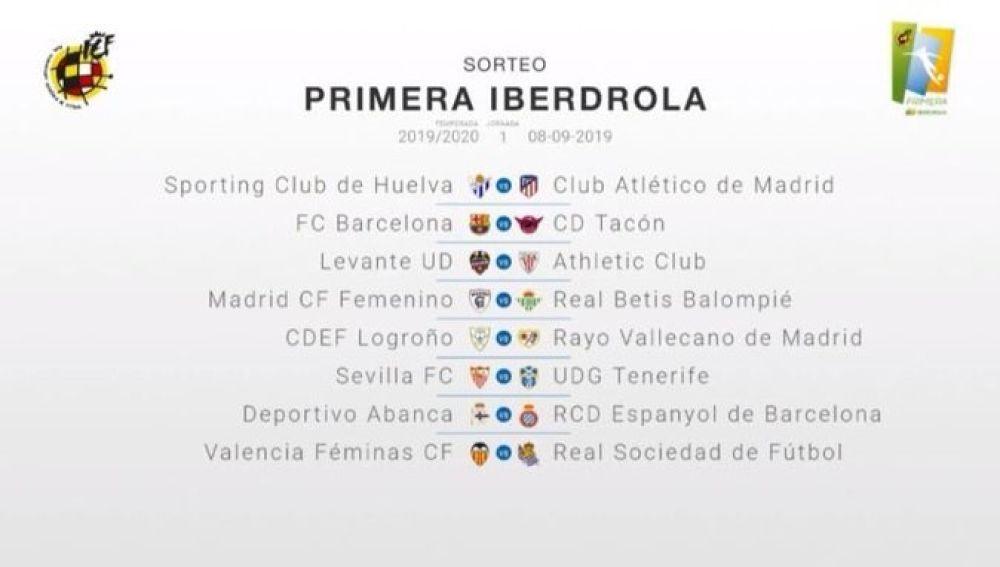 Calendario Sevilla Fc 2020.Calendario Primera Iberdrola Fc Barcelona Y Cd Tacon Se Enfrentaran