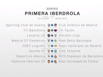 Sorteo Calendario Liga 2020.Liga Iberdrola Temas De Actualidad La Sexta Tv