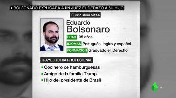 Bolsonaro tendrá que explicar ante la Justicia haber colocado a su hijo a dedo como embajador en EEUU