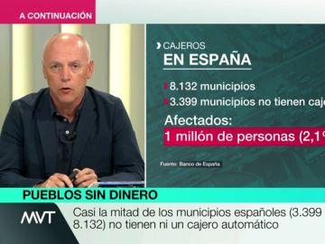Luis Sanabria en Más Vale Tarde