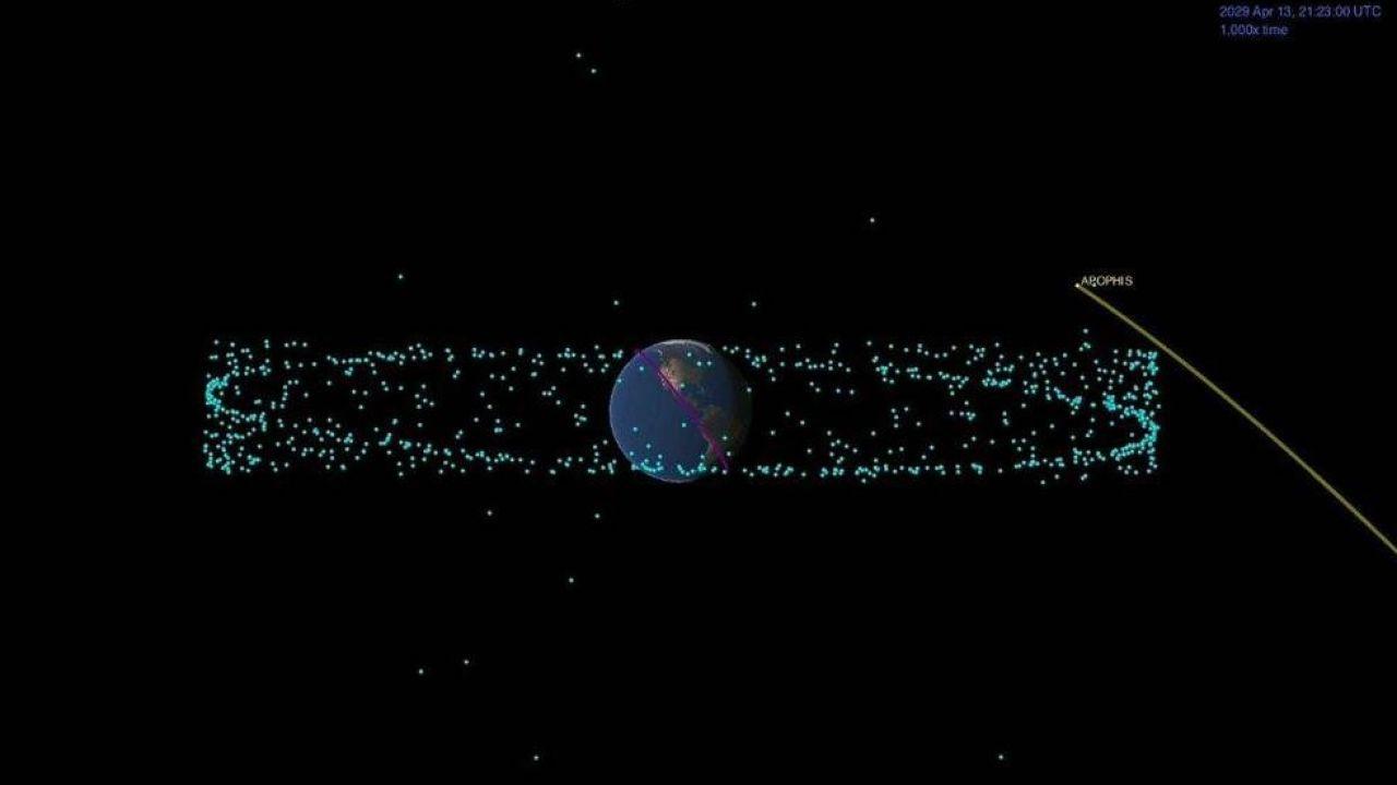 El asteroide 'Dios del Caos' Apophis no acabará con la Tierra en 2029, pero  sí podrás verlo