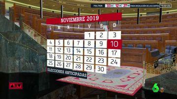 Treinta y tres días para evitar otras elecciones