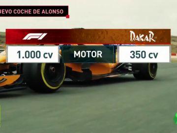 Fernando Alonso prepara el Dakar: las grandes diferencias del Toyota Hilux con un Fórmula 1
