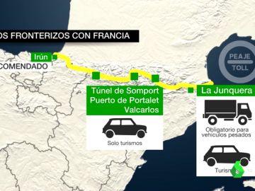 Pasos fronterizos con Francia