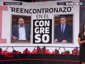 "Cara a cara entre Sánchez e Iglesias: ""Calificasteis algunos ministerios como casetas del perro"""