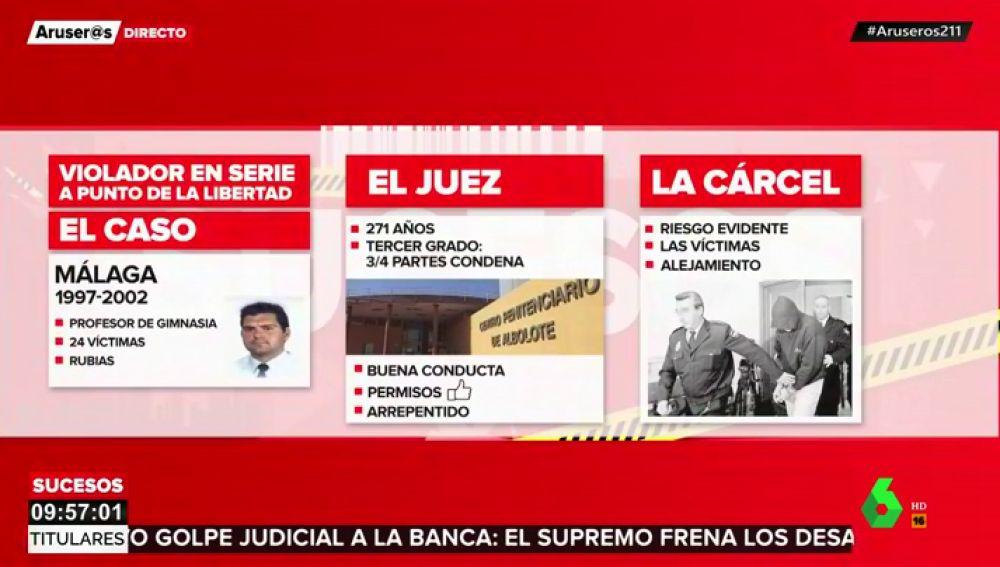 El violador en serie de Málaga podrá pedir la libertad condicional en menos de dos semanas