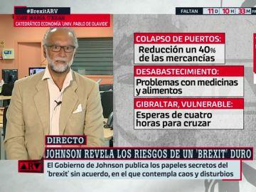 """José María O'Kean, ante la posibilidad de un Brexit duro: """"Los británicos se van a ir aprovisionando de comida, medicamentos y combustibles"""""""