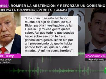 La transcripción de la llamada que confirma que Trump pidió a Ucrania que investigase a los Biden