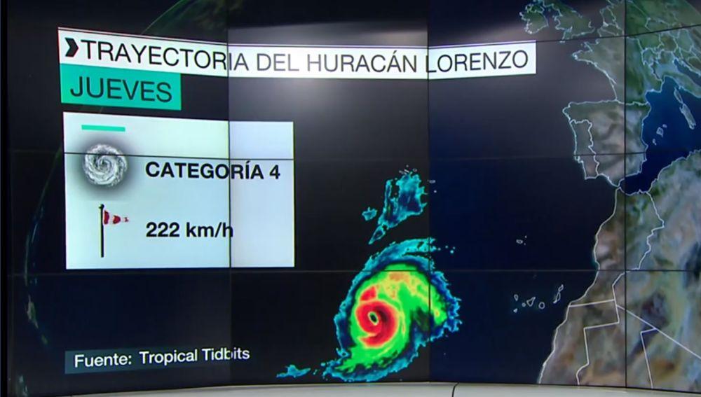 Trayectoria del huracán Lorenzo