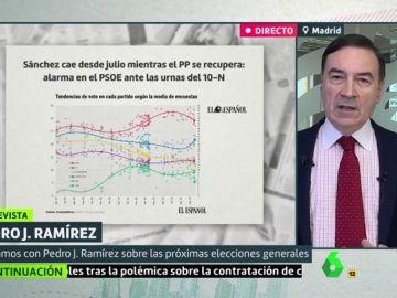 """Pedro J. Ramírez: """"No me gustaría que la política española estuviera hipotecada ni por Vox ni por Podemos"""""""