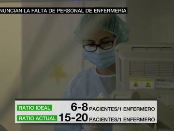 Denuncian la falta de personal en enfermería: tienen más de 20 pacientes no deberían alcanzar los ocho