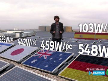 Te explicamos en qué consistía el desaparecido 'impuesto al sol' y los beneficios de la energía solar