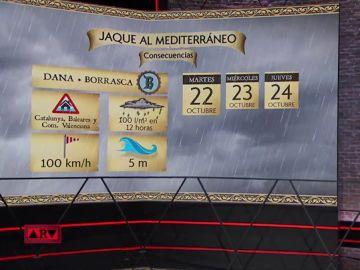 La previsión meteorológica para los próximos días