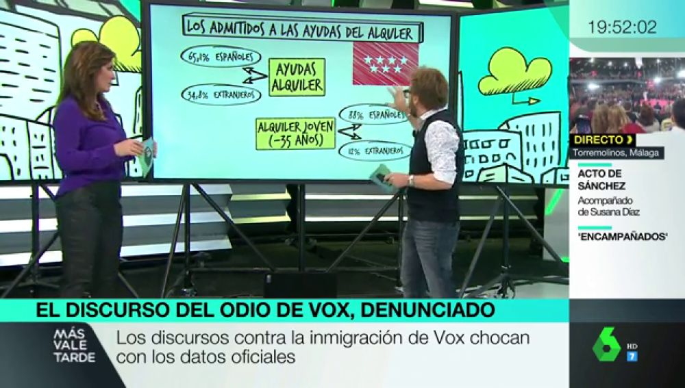 Los vídeos y datos manipulados de Vox en campaña: Dani Cervera desmonta sus argumentos