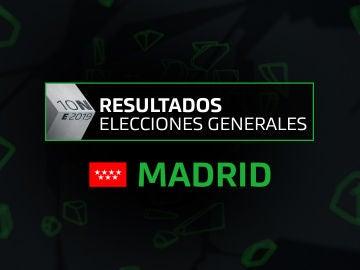 Resultados elecciones generales 10N en la Comunidad de Madrid