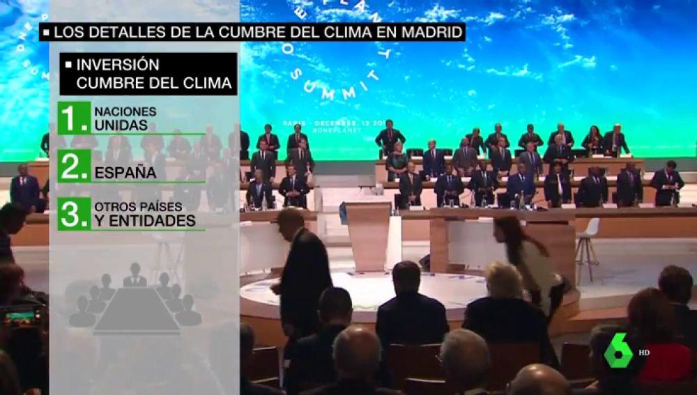 La inversión para la Cumbre del Clima de Madrid será tripartita:
