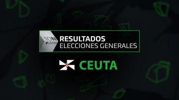 Resultados elecciones generales 10N en Ceuta