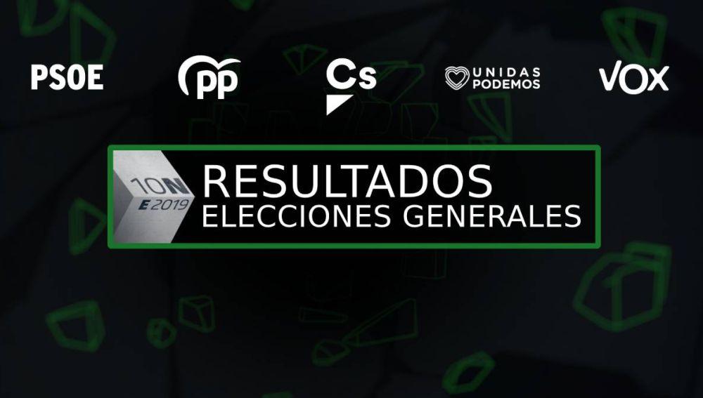 Resultados de las elecciones generales 10-N en la localidad de Eslava
