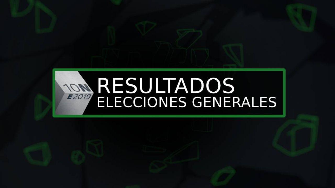 Resultados de las elecciones generales 2019 en Córdoba